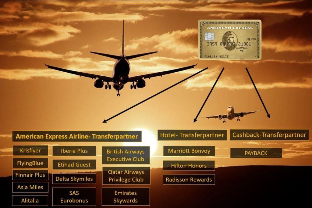 AMEX Transferpartner