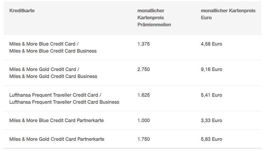 Kreditkartengebühren mit Meilen zahlen
