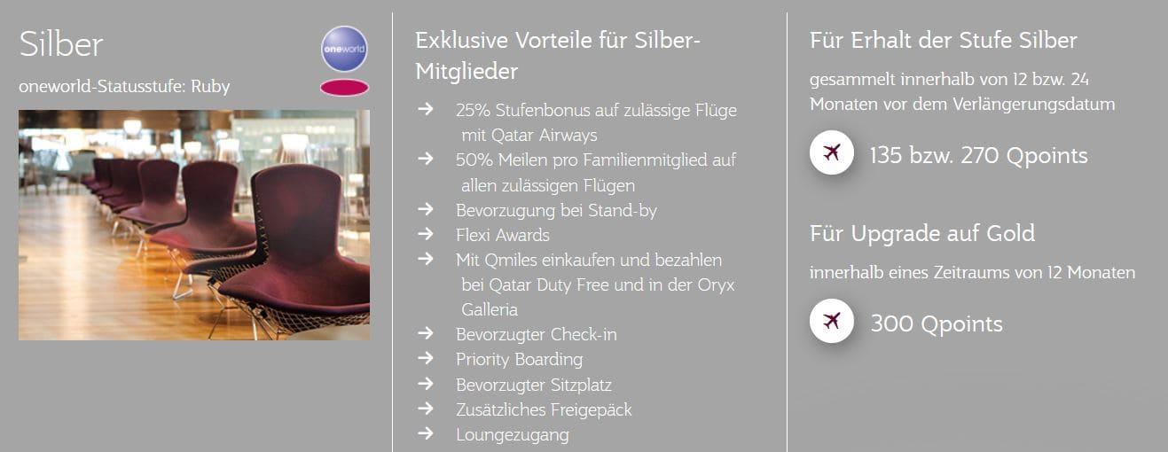 Qatar Airways Privilege Club Silber